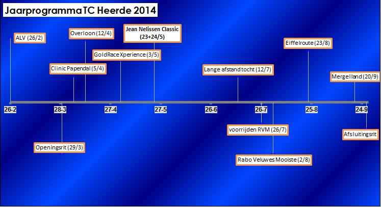 Jaarprogramma 2014